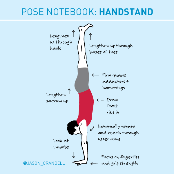 Pose Notebook: Handstand