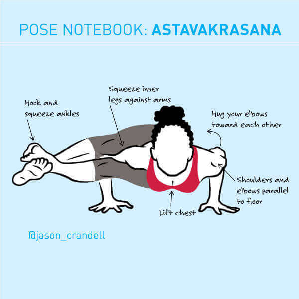 Astavakrasana | Eight Angle Pose | Jason Crandell Yoga Method
