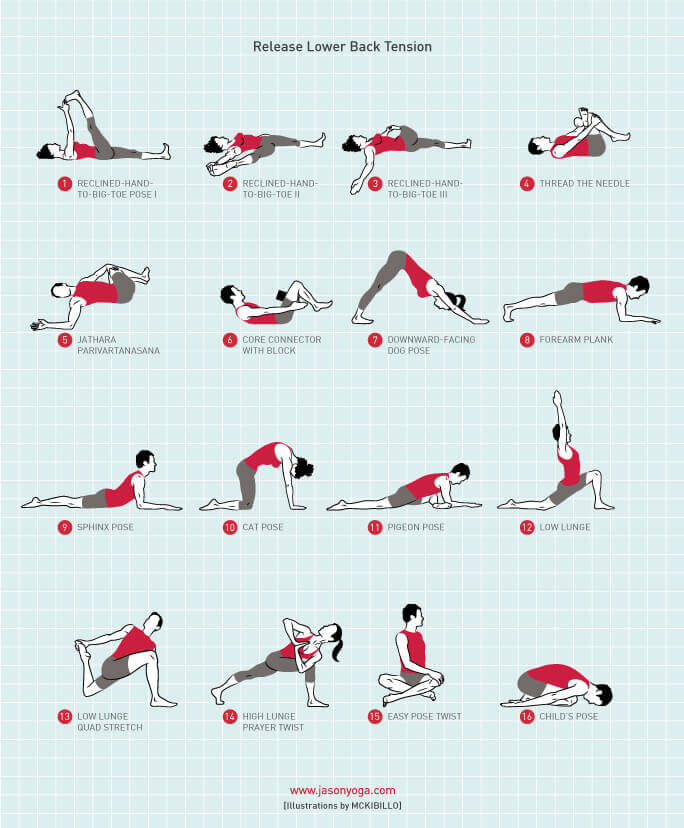 Yoga Sequence for Lower Back Pain