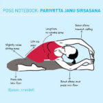 Pose Notebook: Parivrtta Janu Sirsasana (Revolved Head-to-Knee Pose)