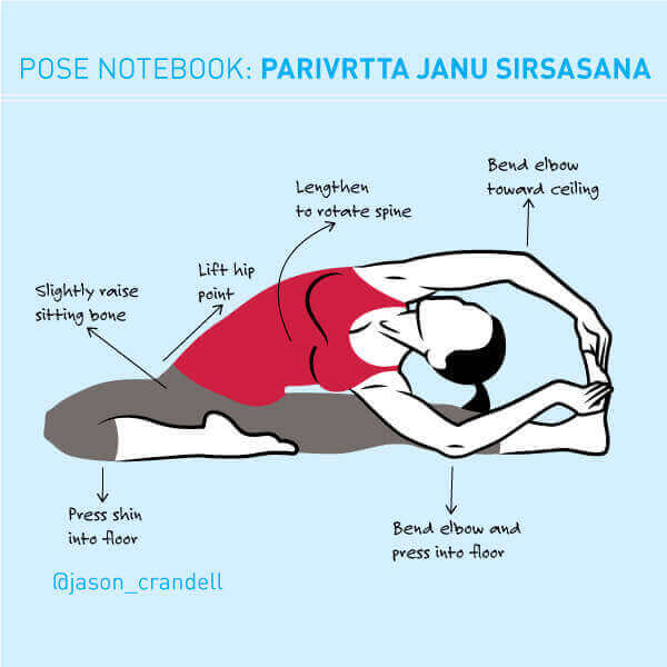 Parivrrta Janu Sirsaasana | Revolved Head to Knee Pose