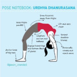 The Mother of All Backbends: Urdhva Dhanurasana
