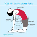 Yoga Pose Notebook: Ustrasana (Camel Pose)